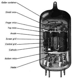 mullard_valve_diagram_320px