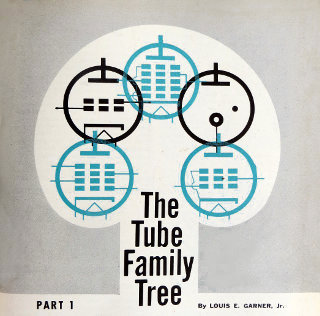 the_tube_family_tree_part_1_320px