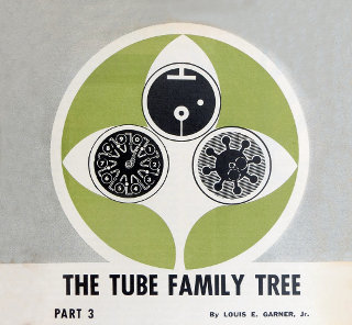the_tube_family_tree_part_3_320px