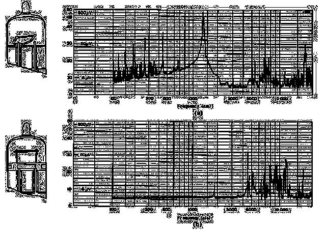 valve_microphony_mullard_fig_18_640px