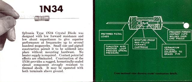 Sylvania 1N34 germanium diode